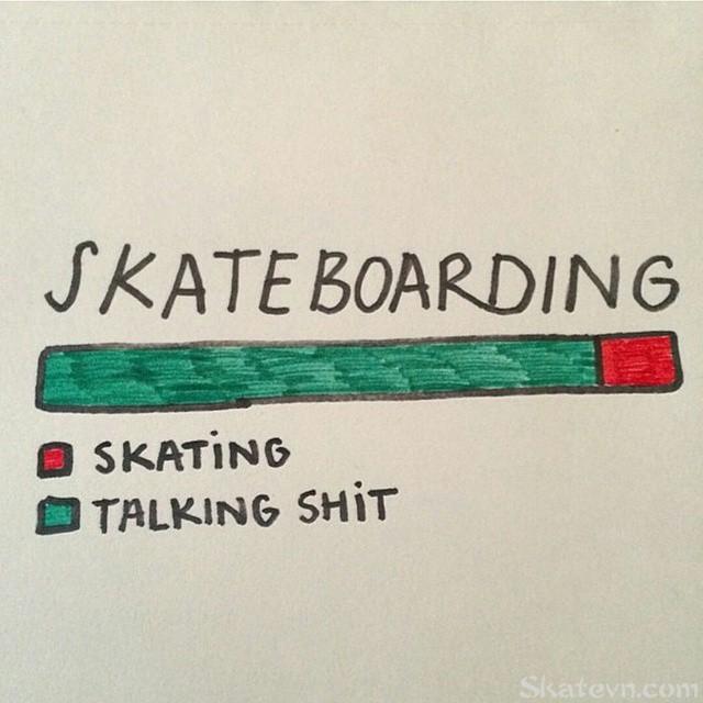 làm gì khi không trượt ván